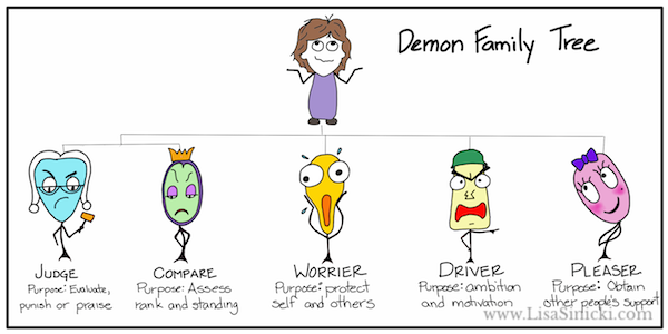 My Demon Family Tree